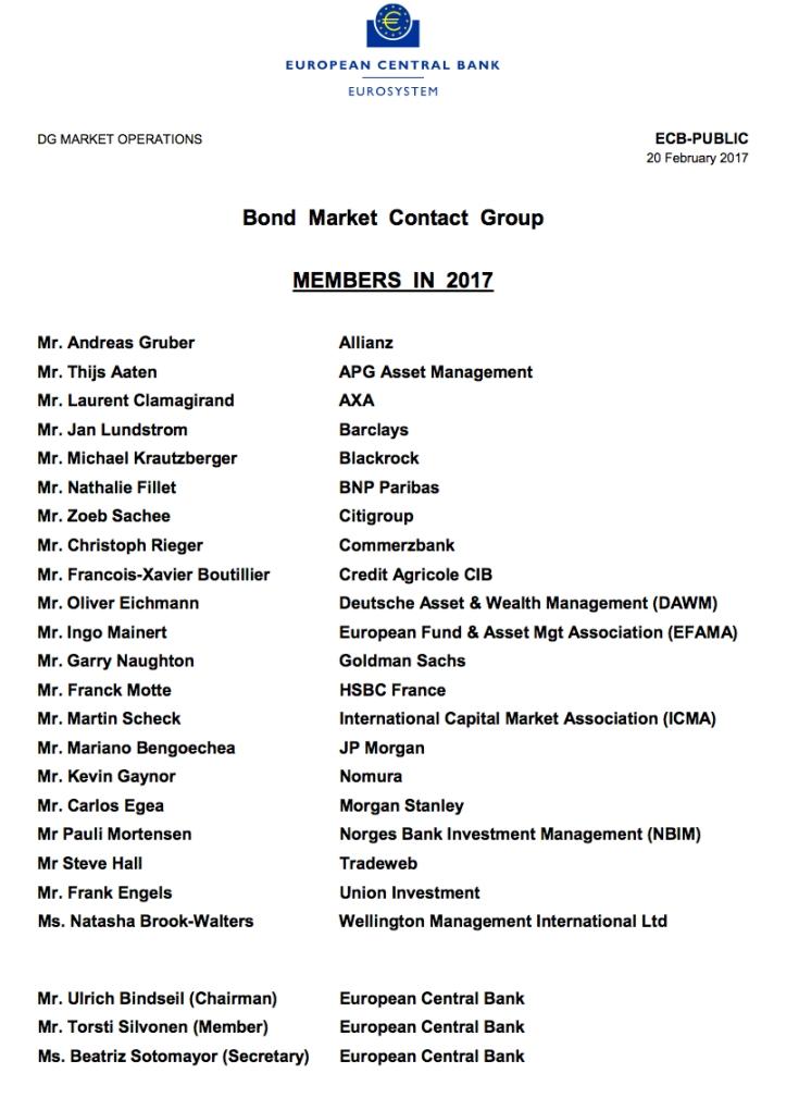 Bond Market Contact Group