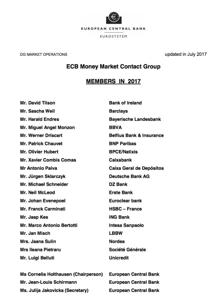 Money Market Contact Group